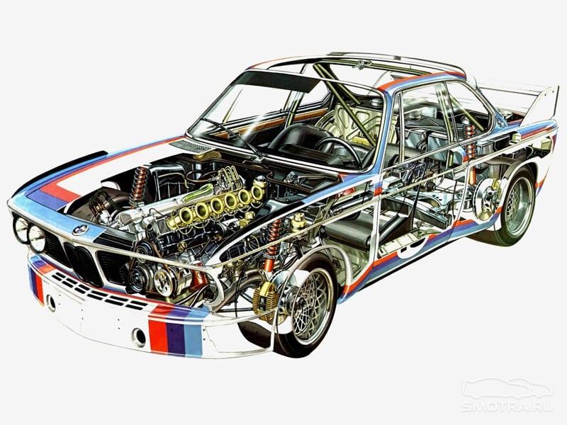 Автомобили группы 2, оснащённые моторами М90