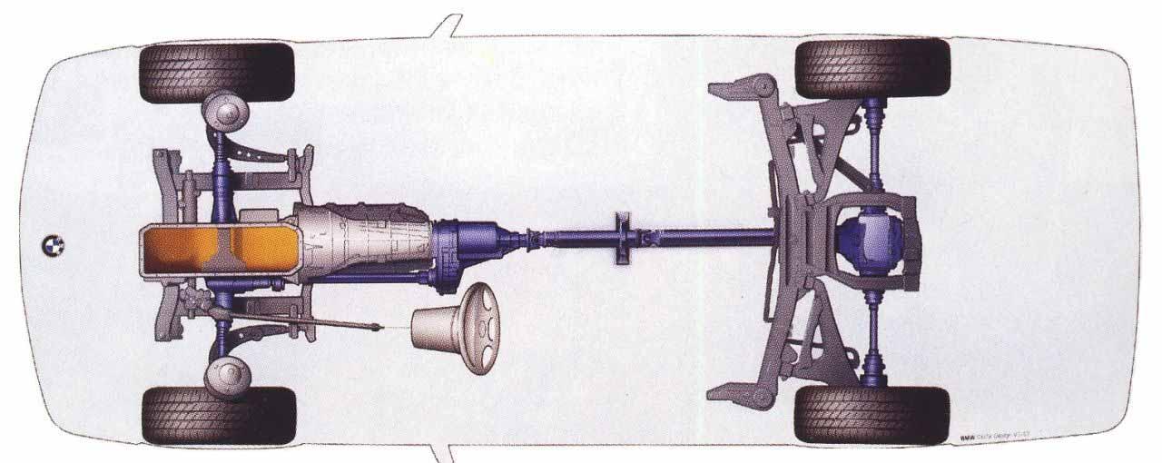 Расположение элементов трансмиссии в полноприводном BMW 525iX