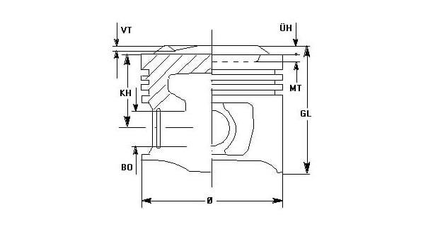 Размеры поршня в двигателе