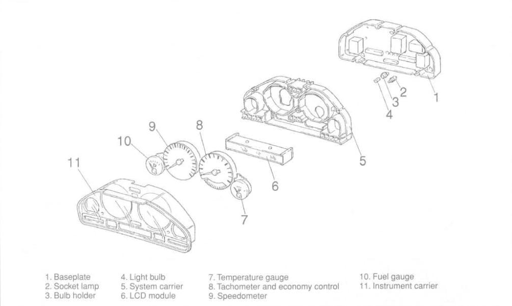 Элементы приборной панели BMW E34