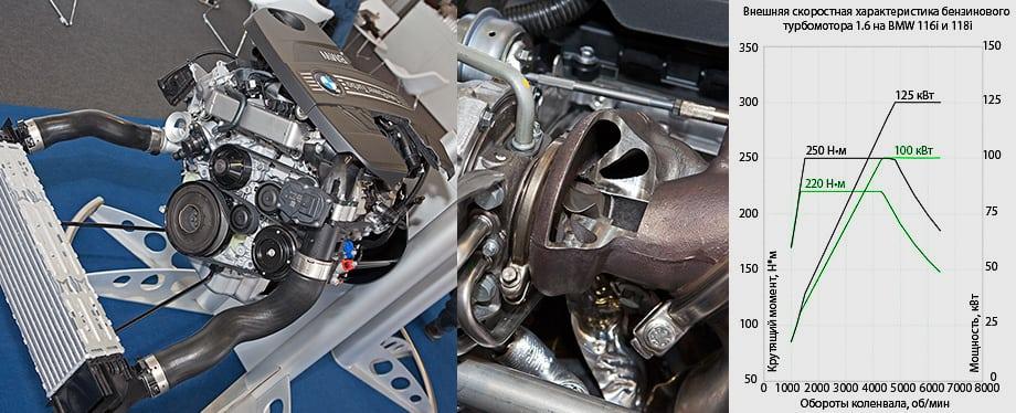 Бензиновый турбомотор 1.6 серии Prince с непосредственным впрыском и системой Valvetronic тяжелее прежней атмосферной версии.