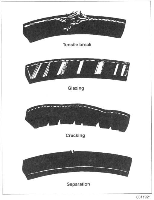 Замена приводных ремней на BMW 5 E34. Основные виды износа клиновых ремней.