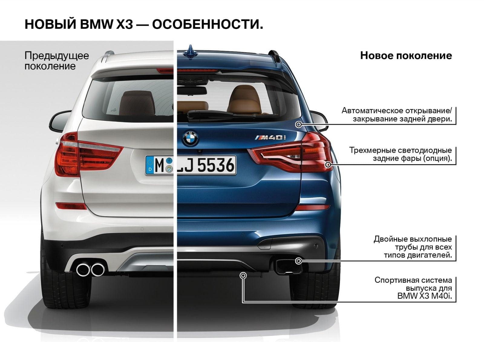 BMW X3 G01 2018 Technical Info