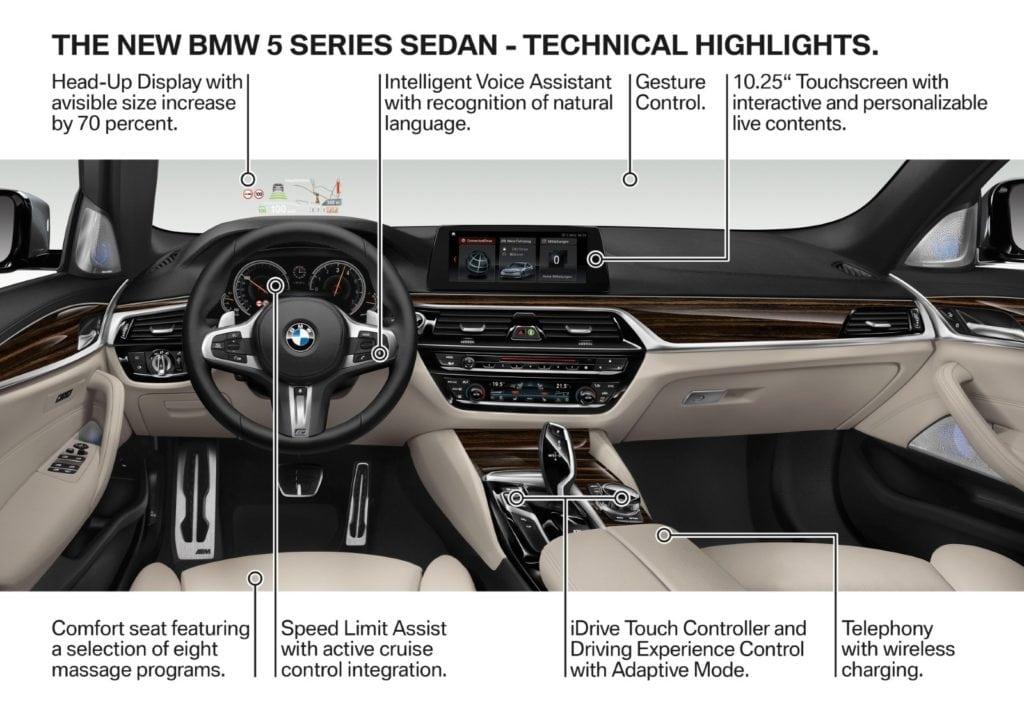 BMW 5 SerieBMW 5 Series G30 2017 Technical Informations G30 2017 Technical Information