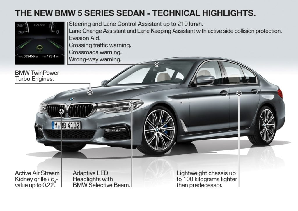 BMW 5 Series G30 2017 Technical Information