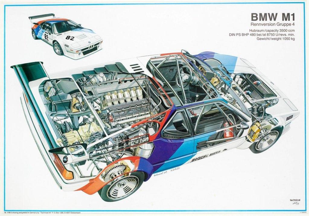 Изменивший правила игры: история BMW M1 E26