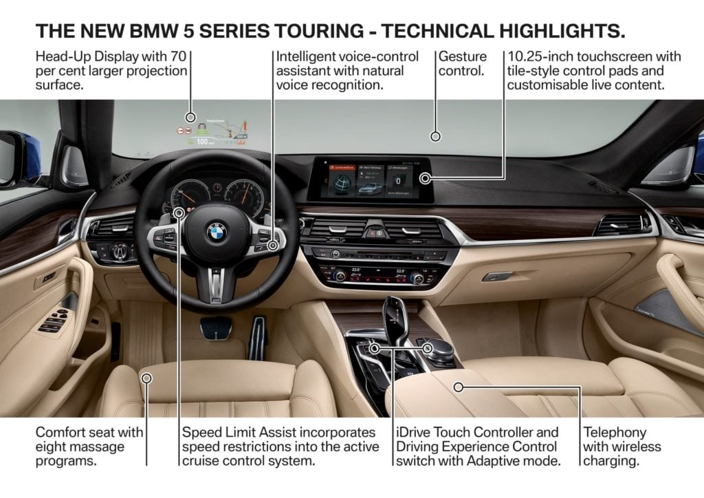 BMW 5 Series 530d G30 Touring Features