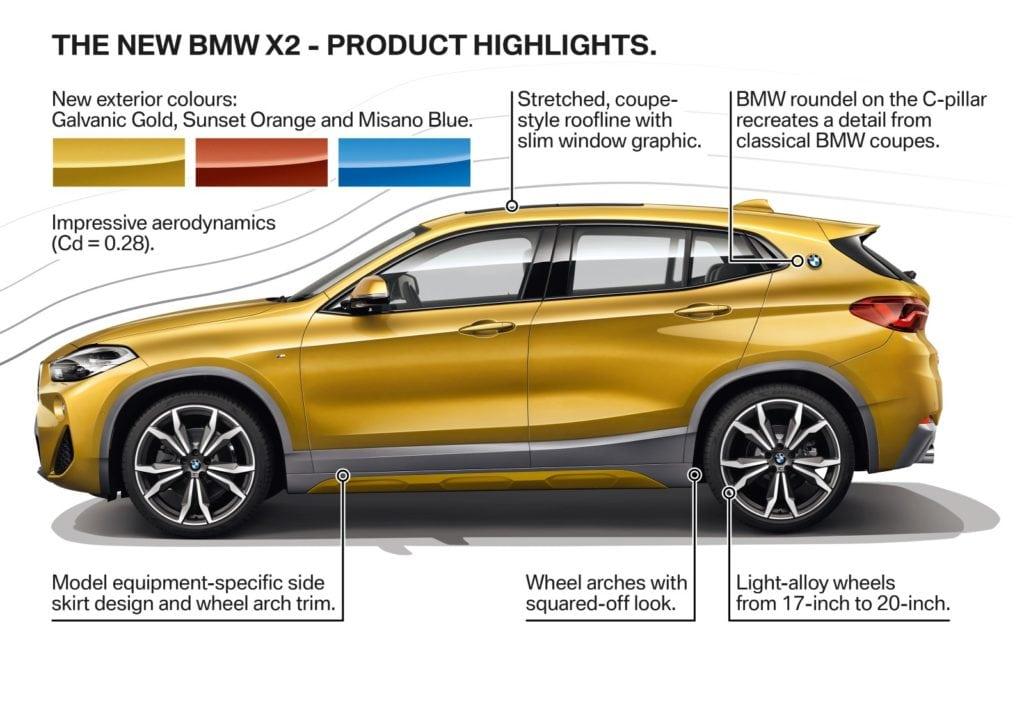BMW X2 2018 - основные моменты
