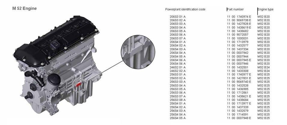 Расположение номера и коды двигателей BMW M52