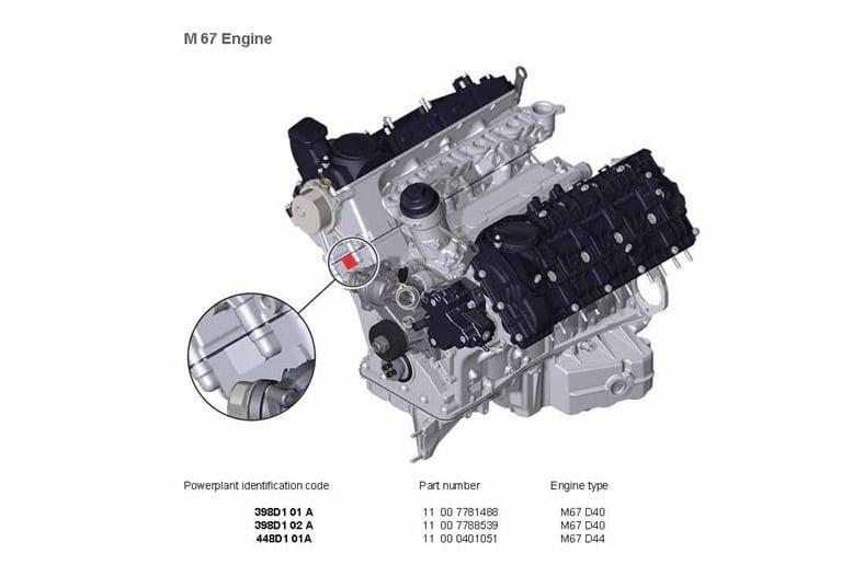 Расположение номера и коды двигателей BMW M67
