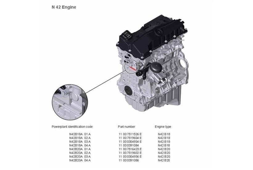 Расположение номера и коды двигателей BMW N42