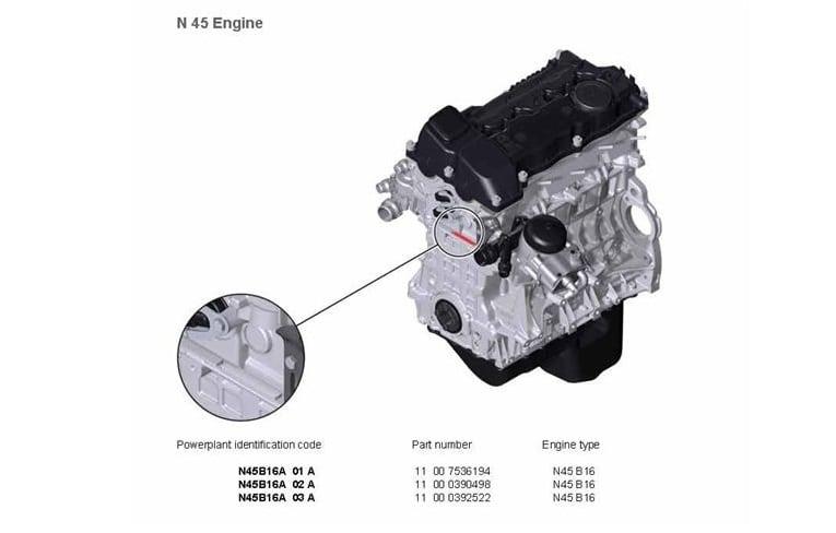 Расположение номера и коды двигателей BMW N45