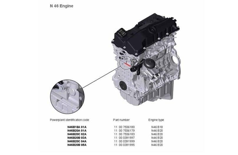 Расположение номера и коды двигателей BMW N46