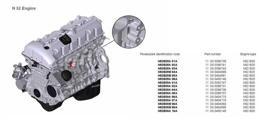 Расположение номера и коды двигателей BMW N52