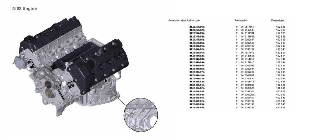 Расположение номера и коды двигателей BMW N62