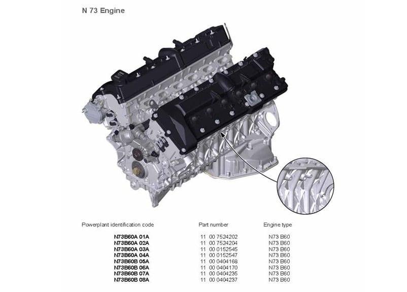 Расположение номера и коды двигателей BMW N73