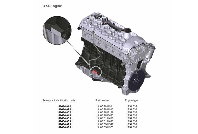 Расположение номера и коды двигателей BMW S54