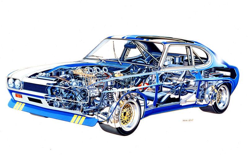 Ранняя модель RS2600 в разрезе. Credit: Ford.