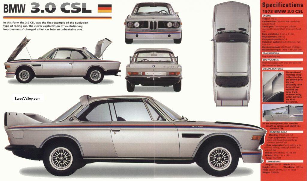 BMW 3.0 CSL 1973, Фото: swaqvalley.com